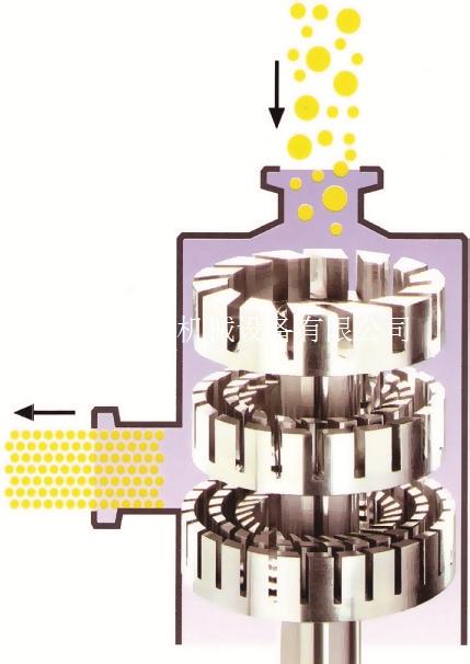 二甲基硅油乳化機