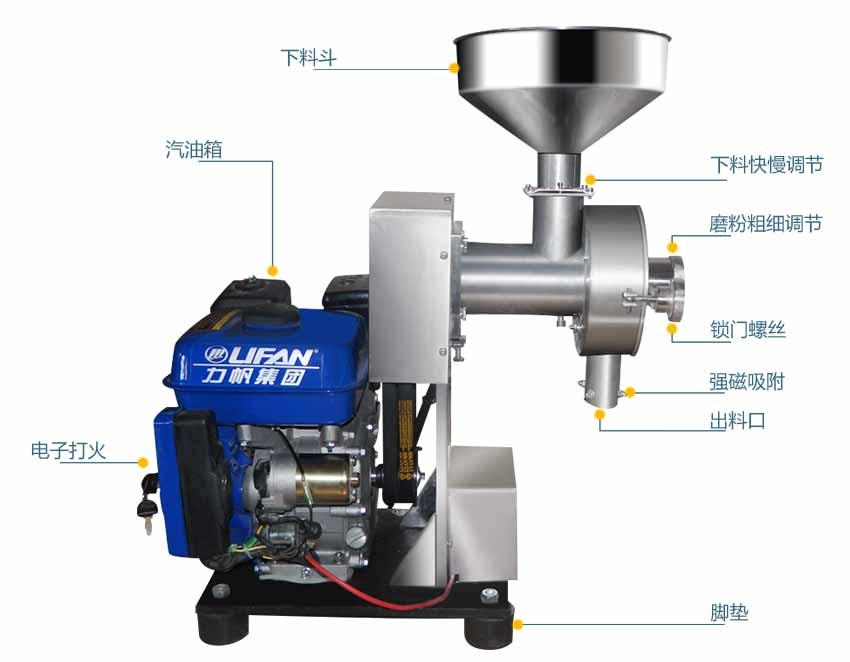 汽油磨粉机结构