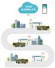 Acrel公交站安全用电云平台